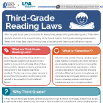 Third Grade Reading Laws