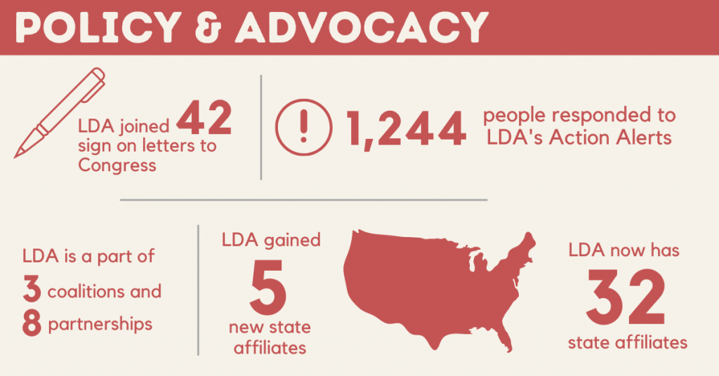 Policy & Advocacy. LDA joined 42 sign on letters to Congress. 1,244 people responded to LDA's Action Alerts. LDA is a part of 3 coalitions and 8 partnerships. LDA gained 5 new state affiliates. LDA now has 32 state affiliates.