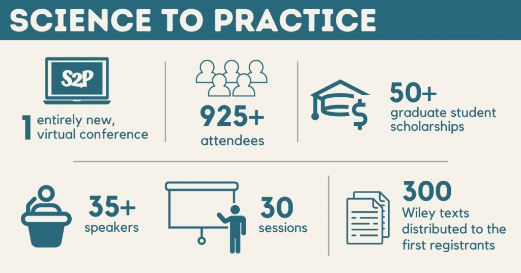 Science to Practice. 1 entirely new, virtual conference. 925+ attendees, 50+ graduate student scholarships, 35+ speakers, 30 sessions, and 300 Wiley texts distributed to the first registrants.